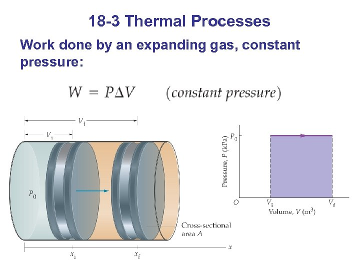 18 -3 Thermal Processes Work done by an expanding gas, constant pressure: