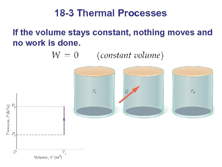 18 -3 Thermal Processes If the volume stays constant, nothing moves and no work
