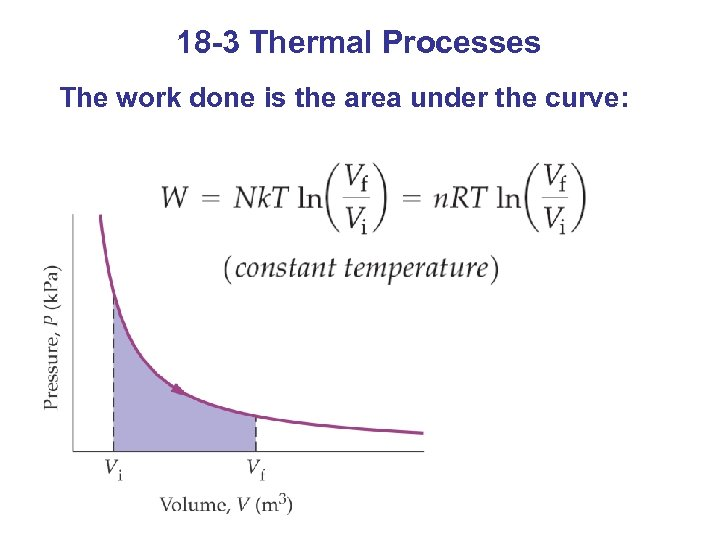 18 -3 Thermal Processes The work done is the area under the curve: