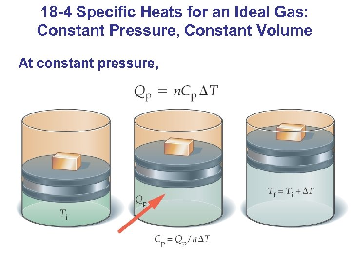 18 -4 Specific Heats for an Ideal Gas: Constant Pressure, Constant Volume At constant
