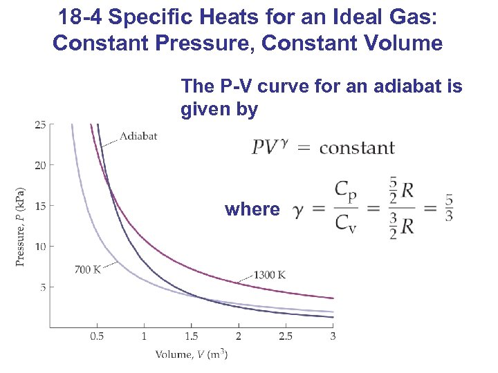 18 -4 Specific Heats for an Ideal Gas: Constant Pressure, Constant Volume The P-V