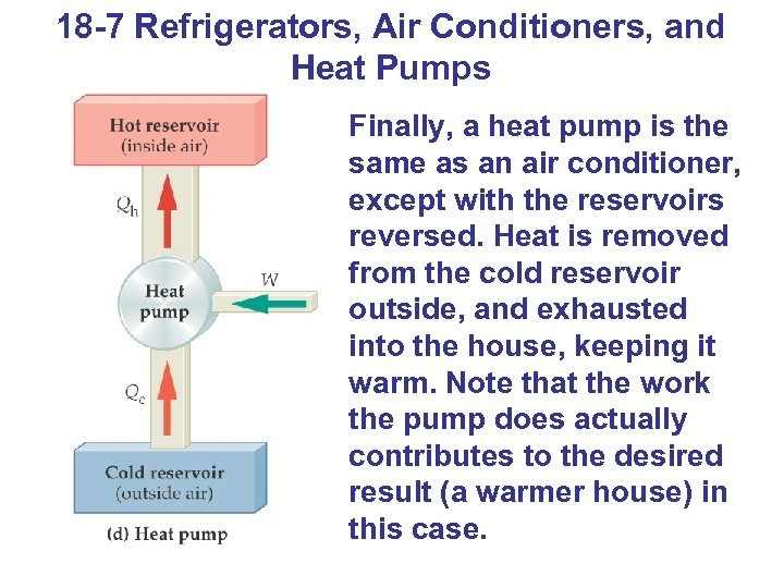18 -7 Refrigerators, Air Conditioners, and Heat Pumps Finally, a heat pump is the