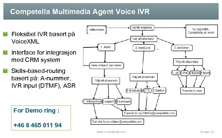 Competella Multimedia Agent Voice IVR Fleksibel IVR basert på Voice. XML Interface for integrasjon