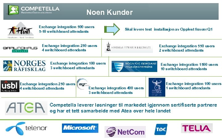 Noen Kunder Exchange integration 500 users 5 -10 switchboard attendants Skal levere test installasjon