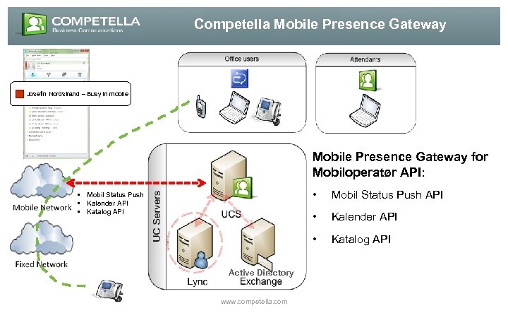Competella Mobile Presence Gateway Josefin Nordstrand – Busy in mobile Mobile Presence Gateway for
