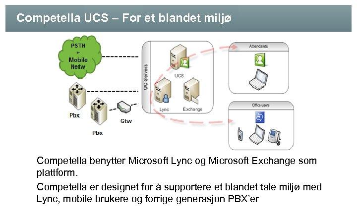 Competella UCS – For et blandet miljø Competella benytter Microsoft Lync og Microsoft Exchange