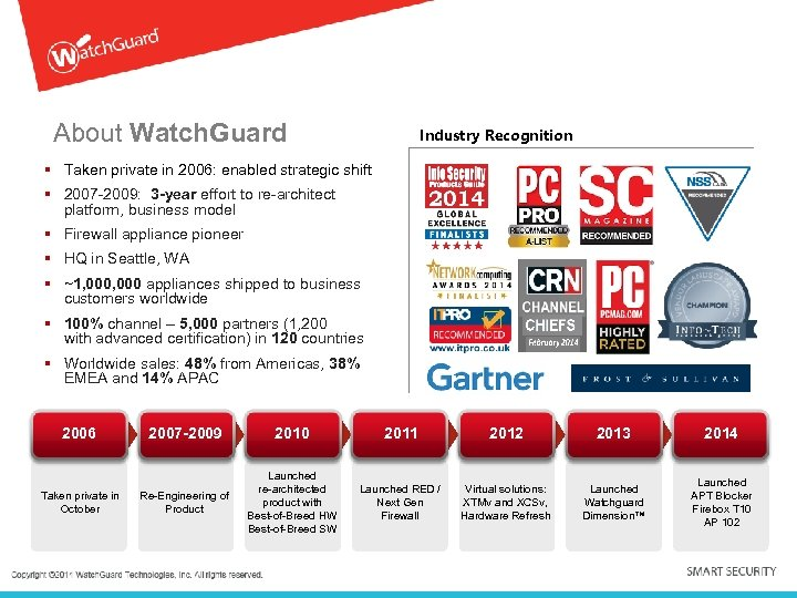 About Watch. Guard Industry Recognition § Taken private in 2006: enabled strategic shift §