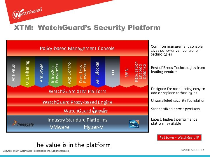 XTM: Watch. Guard's Security Platform Common management console gives policy-driven control of technologies Reputation