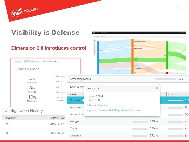 Visibility is Defense Dimension 2. 0 introduces control