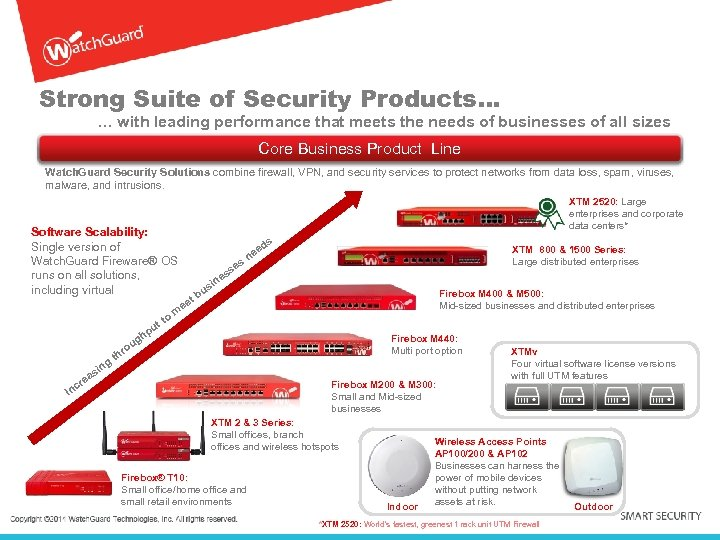 Strong Suite of Security Products… … with leading performance that meets the needs of