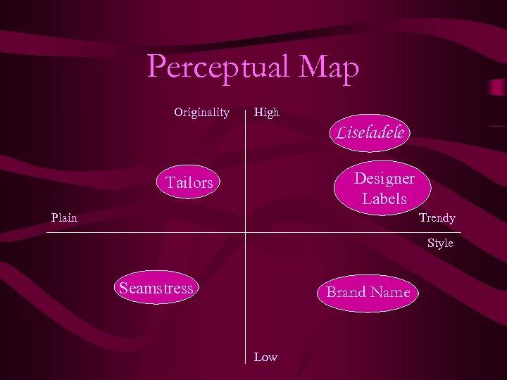 Perceptual Map Originality High Liseladele Designer Labels Tailors Plain Trendy Style Seamstress Brand Name