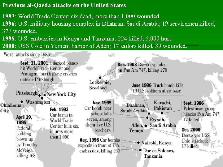 Previous al-Qaeda attacks on the United States 1993: World Trade Center; six dead, more