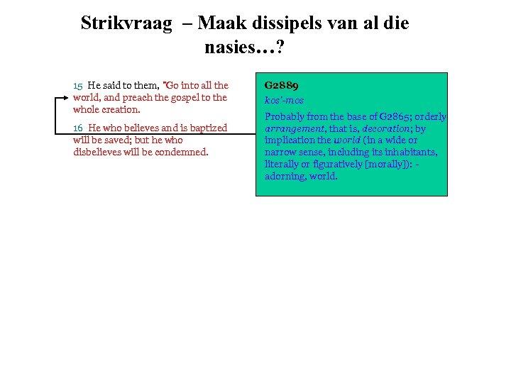 Strikvraag – Maak dissipels van al die nasies…? 15 He said to them,