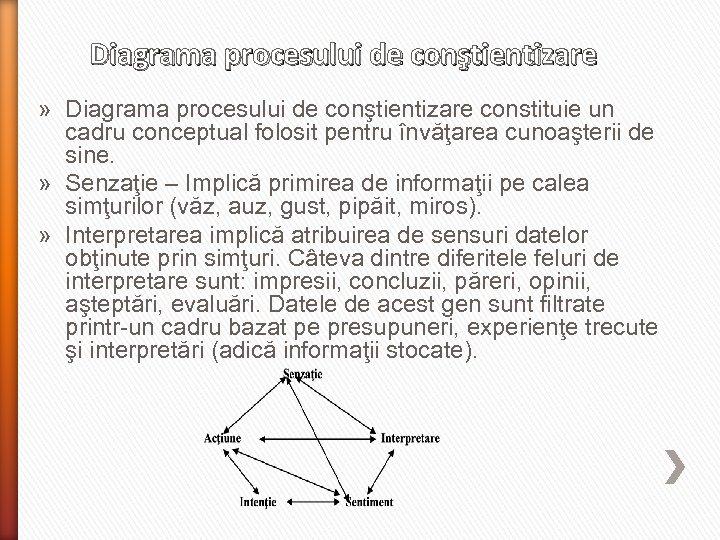 Diagrama procesului de conştientizare » Diagrama procesului de conştientizare constituie un cadru conceptual folosit