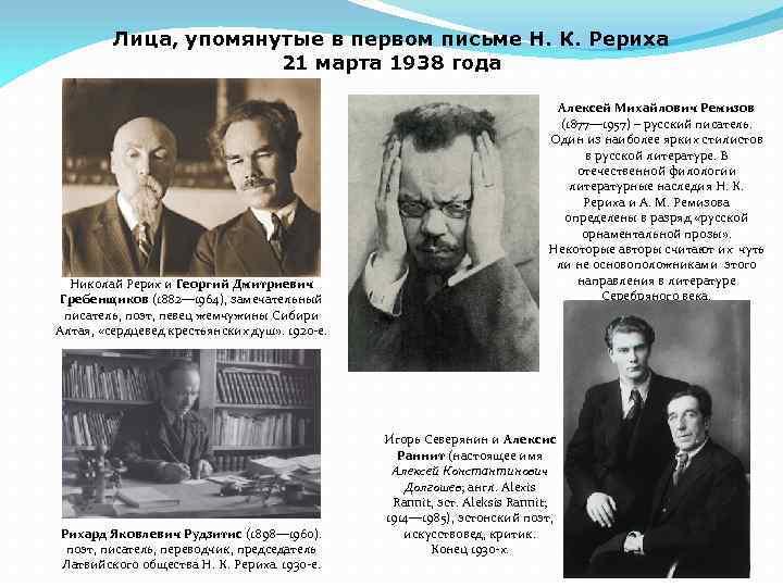 Лица, упомянутые в первом письме Н. К. Рериха 21 марта 1938 года Николай Рерих