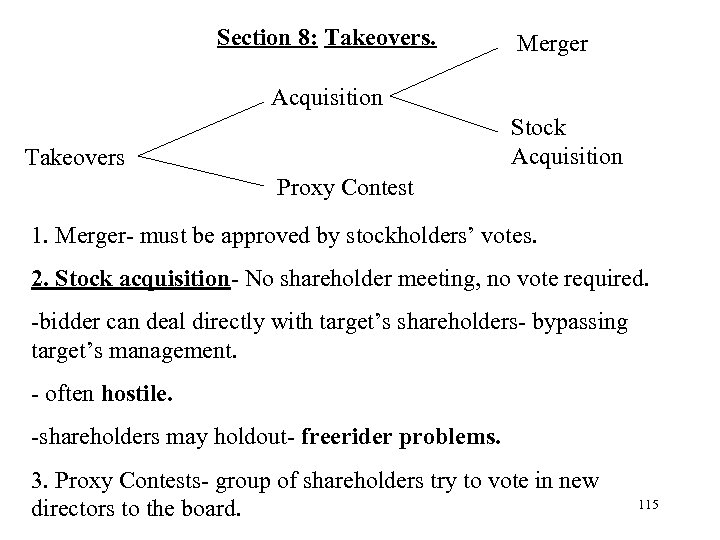 Section 8: Takeovers. Merger Acquisition Stock Acquisition Takeovers Proxy Contest 1. Merger- must
