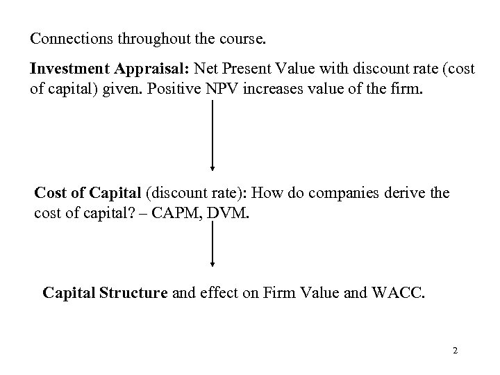 Connections throughout the course. Investment Appraisal: Net Present Value with discount rate (cost of