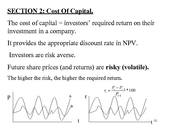 SECTION 2: Cost Of Capital. The cost of capital = investors' required return on