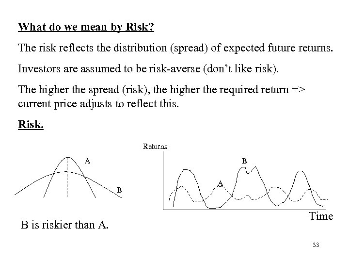 What do we mean by Risk? The risk reflects the distribution (spread) of expected