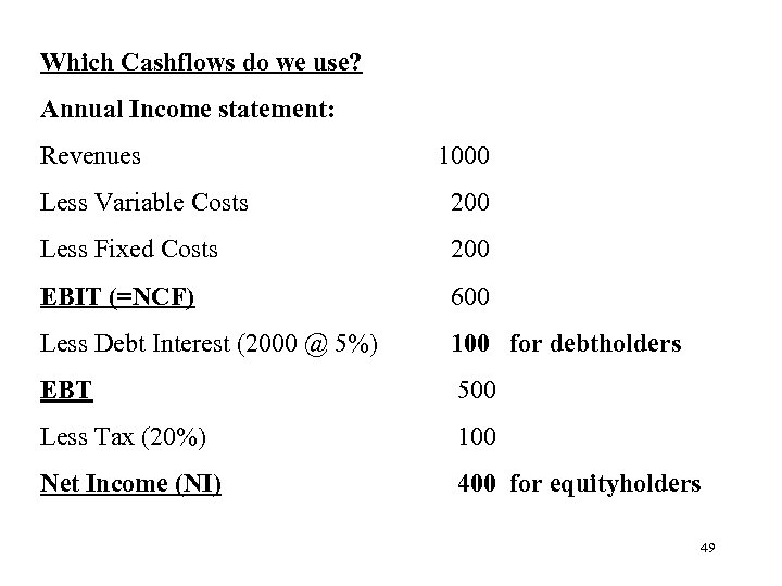 Which Cashflows do we use? Annual Income statement: Revenues 1000 Less Variable Costs 200