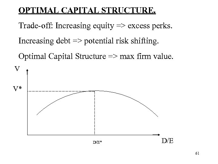 OPTIMAL CAPITAL STRUCTURE. Trade-off: Increasing equity => excess perks. Increasing debt => potential risk