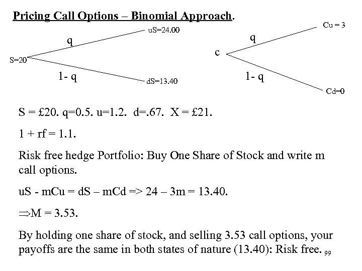 Pricing Call Options – Binomial Approach. q u. S=24. 00 q c S=20 1