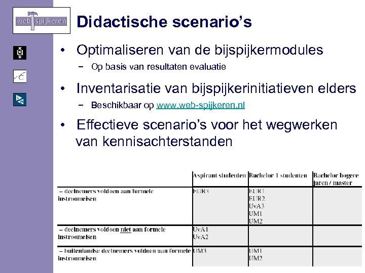 Didactische scenario's • Optimaliseren van de bijspijkermodules − Op basis van resultaten evaluatie •