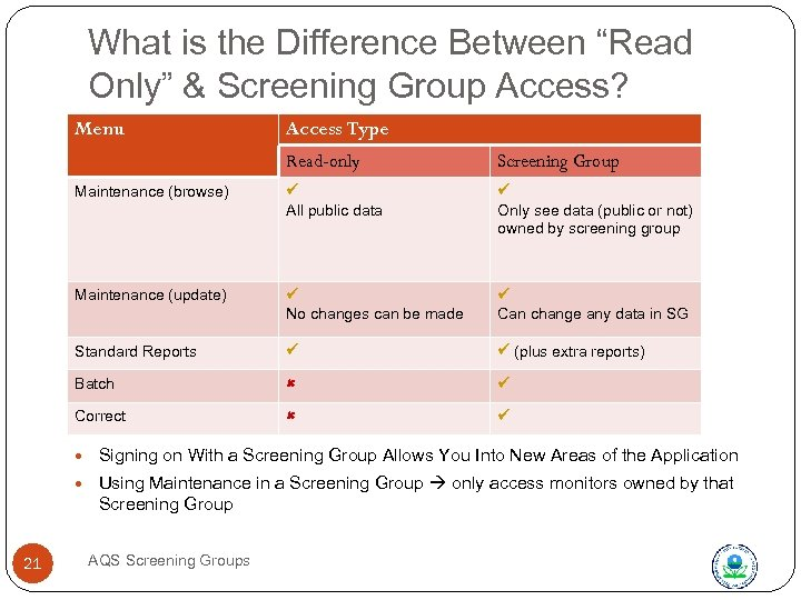 "What is the Difference Between ""Read Only"" & Screening Group Access? Menu Access Type"