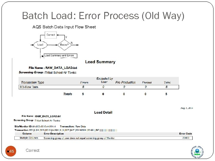Batch Load: Error Process (Old Way) AQS Batch Data Input Flow Sheet l 45