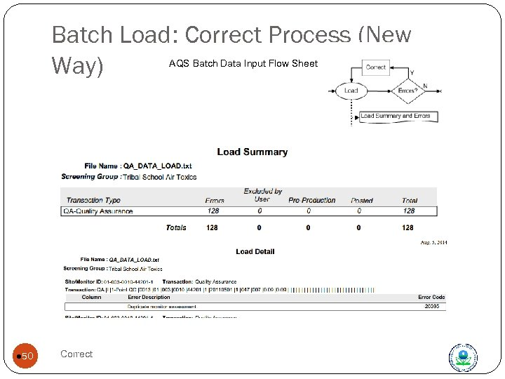 Batch Load: Correct Process (New Way) AQS Batch Data Input Flow Sheet l 50