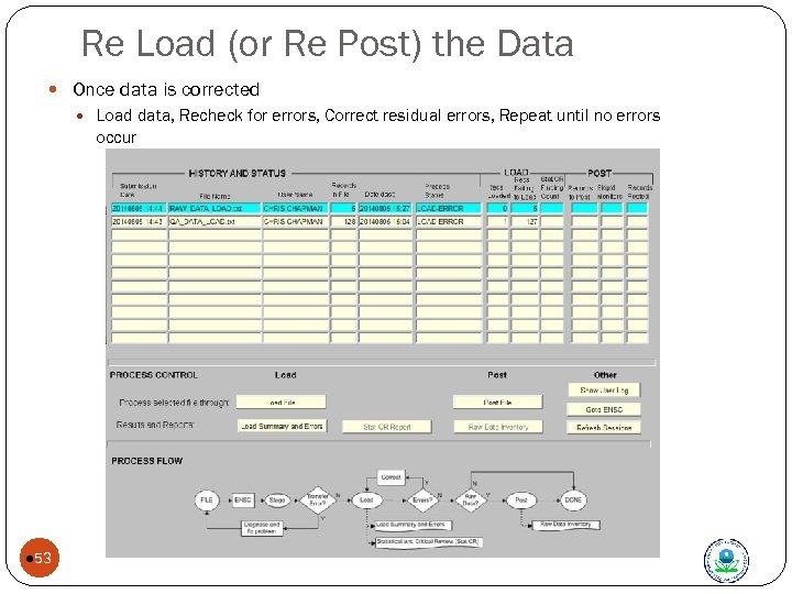 Re Load (or Re Post) the Data Once data is corrected Load data, Recheck