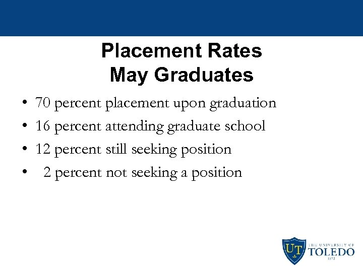 Placement Rates May Graduates • • 70 percent placement upon graduation 16 percent attending