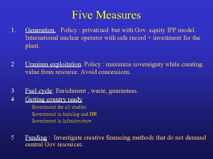 Five Measures 1. 2 3 4 Generation. Policy : privatized but with Gov. equity