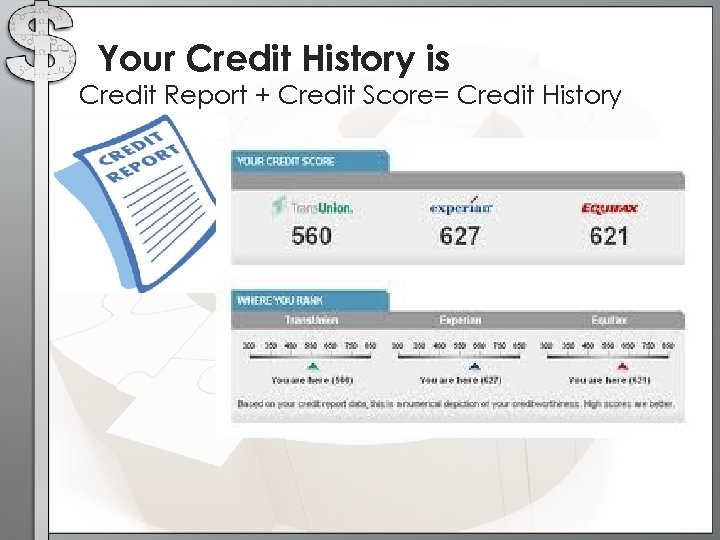 Your Credit History is Credit Report + Credit Score= Credit History