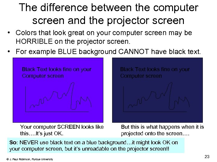The difference between the computer screen and the projector screen • Colors that look