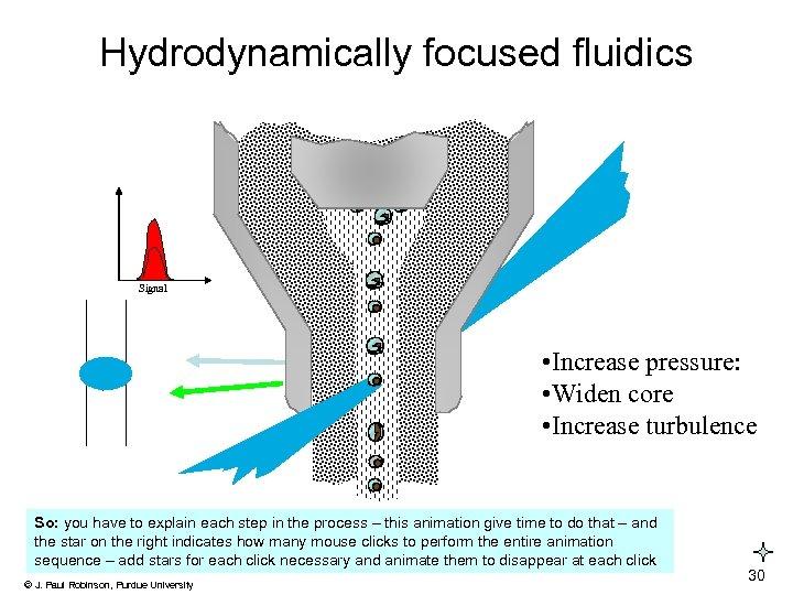 Hydrodynamically focused fluidics Signal • Increase pressure: • Widen core • Increase turbulence So: