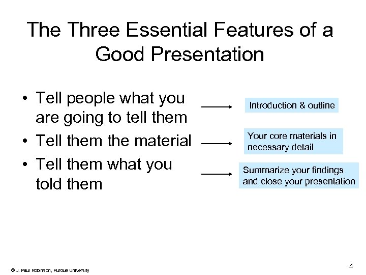 The Three Essential Features of a Good Presentation • Tell people what you are