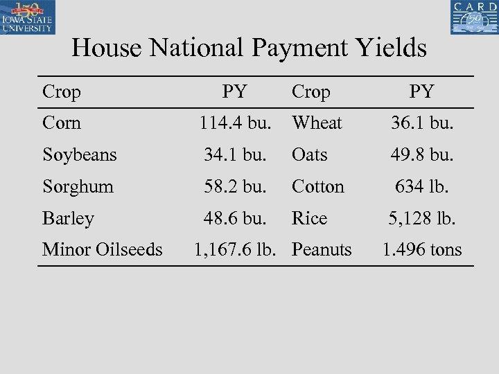 House National Payment Yields Crop PY Corn 114. 4 bu. Wheat 36. 1 bu.