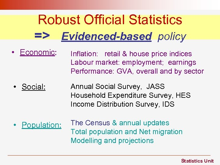 Robust Official Statistics => Evidenced-based policy • Economic: Inflation: retail & house price indices