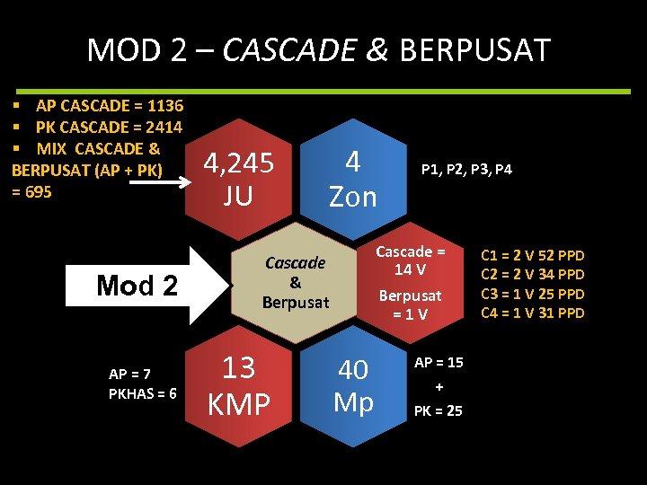 MOD 2 – CASCADE & BERPUSAT § AP CASCADE = 1136 § PK CASCADE