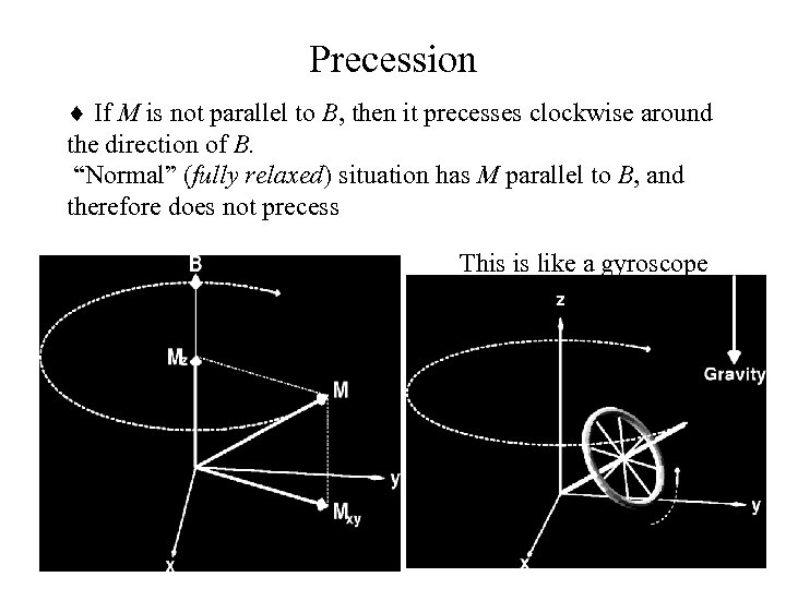 Precession ¨ If M is not parallel to B, then it precesses clockwise around