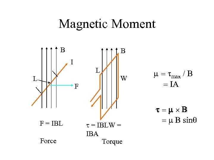 Magnetic Moment B B I L L F F = IBL Force W t