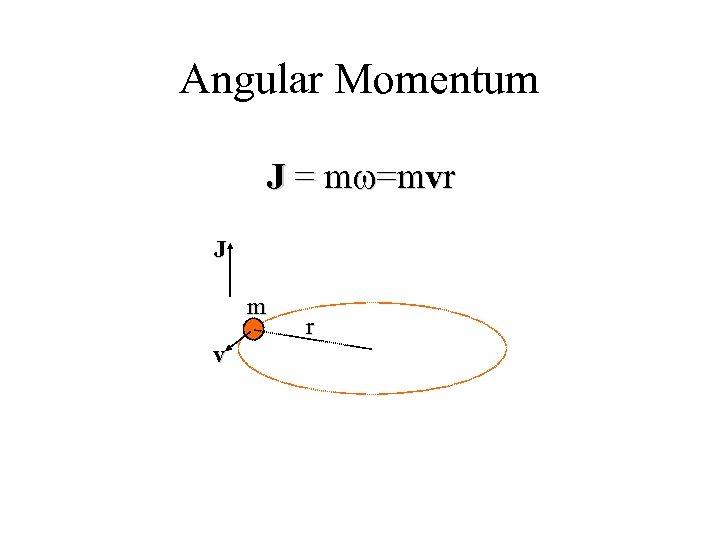 Angular Momentum J = mw=mvr J m v r