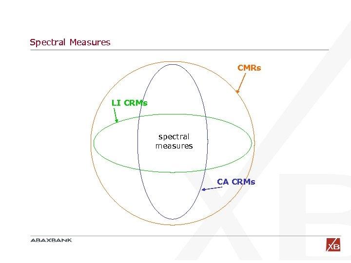 Spectral Measures CMRs LI CRMs spectral measures CA CRMs