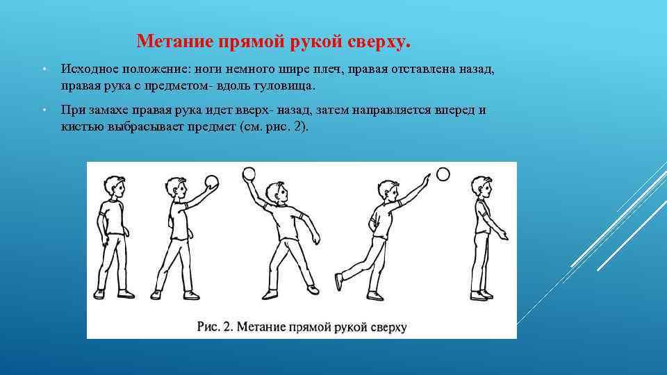 Метание прямой рукой сверху. • Исходное положение: ноги немного шире плеч, правая отставлена назад,
