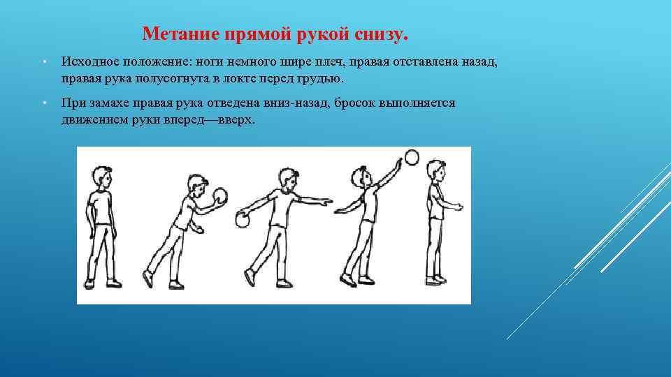 Метание прямой рукой снизу. • Исходное положение: ноги немного шире плеч, правая отставлена назад,