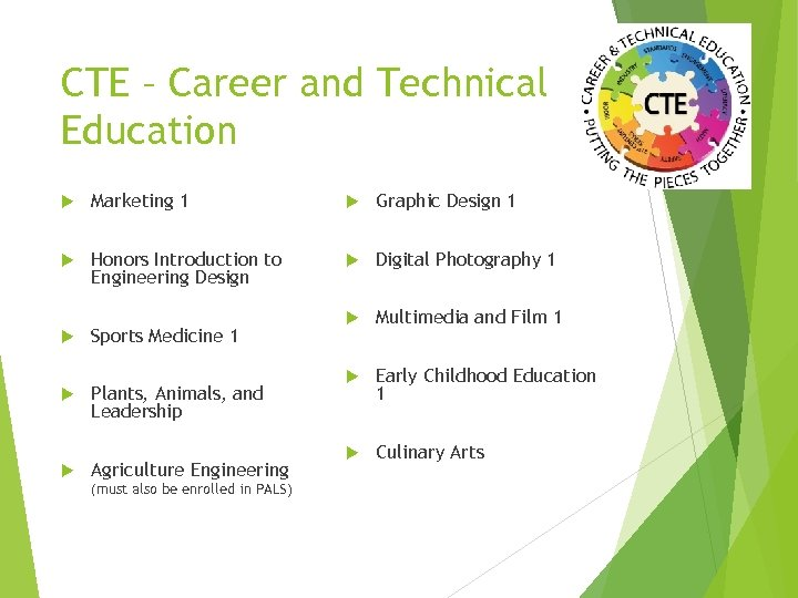 CTE – Career and Technical Education Marketing 1 Graphic Design 1 Honors Introduction to