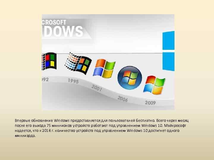 Впервые обновление Windows предоставляется для пользователей бесплатно. Всего через месяц после его выхода 75