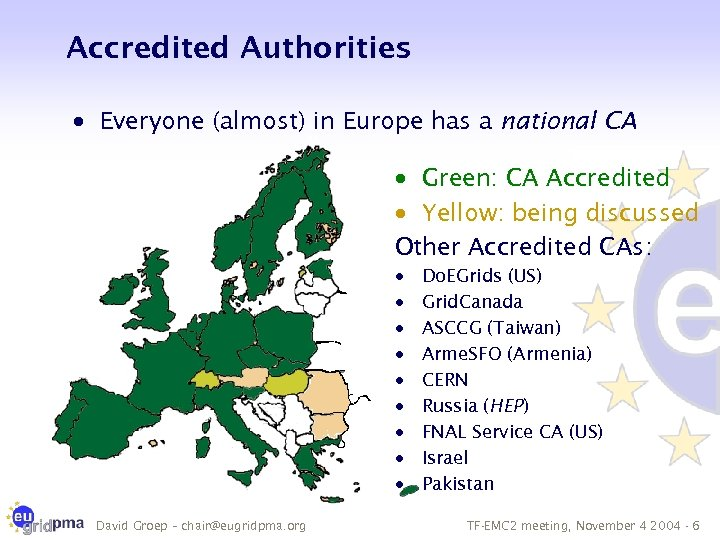 Accredited Authorities · Everyone (almost) in Europe has a national CA · Green: CA
