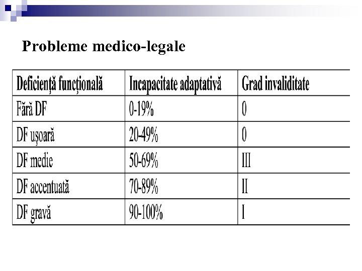 Probleme medico-legale